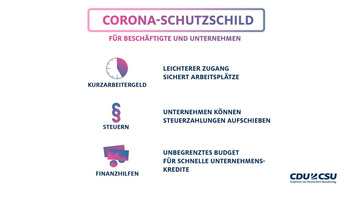 Corona Schutzschild